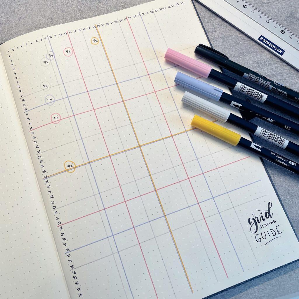 Mai Bullet Journal Setup 2021 grid spacing guide